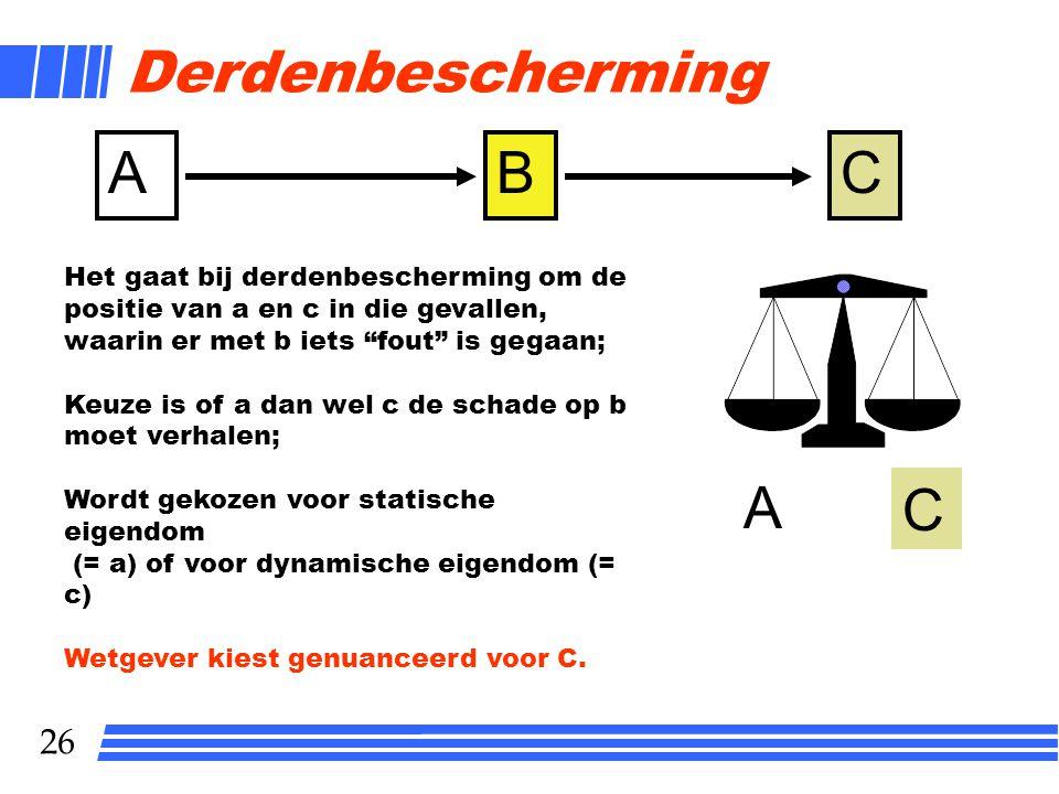 """26 Derdenbescherming ABC Het gaat bij derdenbescherming om de positie van a en c in die gevallen, waarin er met b iets """"fout"""" is gegaan; Keuze is of a"""