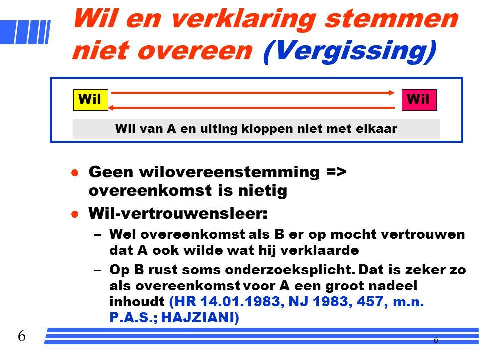 6 6 Wil en verklaring stemmen niet overeen (Vergissing) l Geen wilovereenstemming => overeenkomst is nietig l Wil-vertrouwensleer: –Wel overeenkomst a