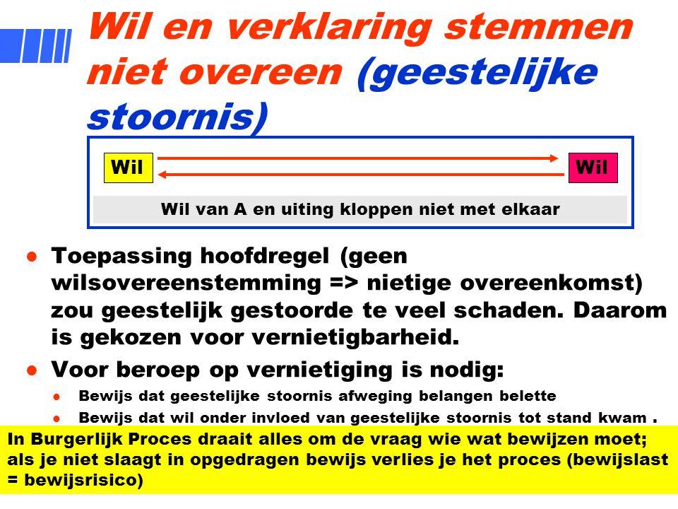 7 Wil en verklaring stemmen niet overeen (geestelijke stoornis) l Toepassing hoofdregel (geen wilsovereenstemming => nietige overeenkomst) zou geestel