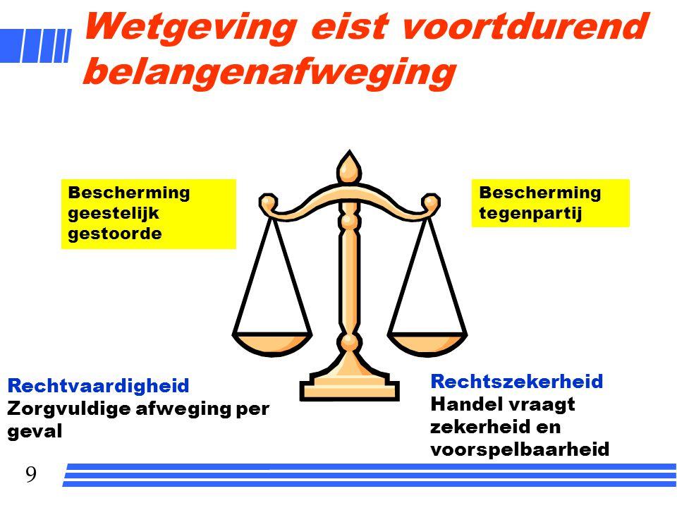 9 Wetgeving eist voortdurend belangenafweging Rechtvaardigheid Zorgvuldige afweging per geval Rechtszekerheid Handel vraagt zekerheid en voorspelbaarh