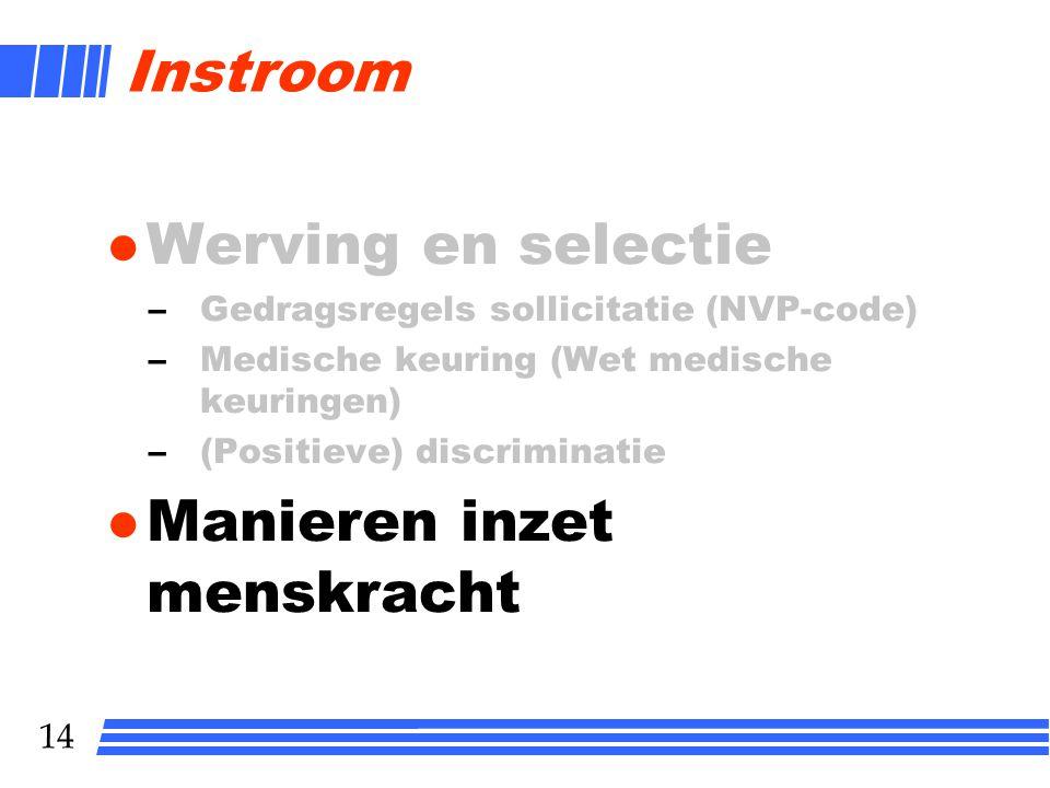 14 Instroom l Werving en selectie –Gedragsregels sollicitatie (NVP-code) –Medische keuring (Wet medische keuringen) –(Positieve) discriminatie l Manie