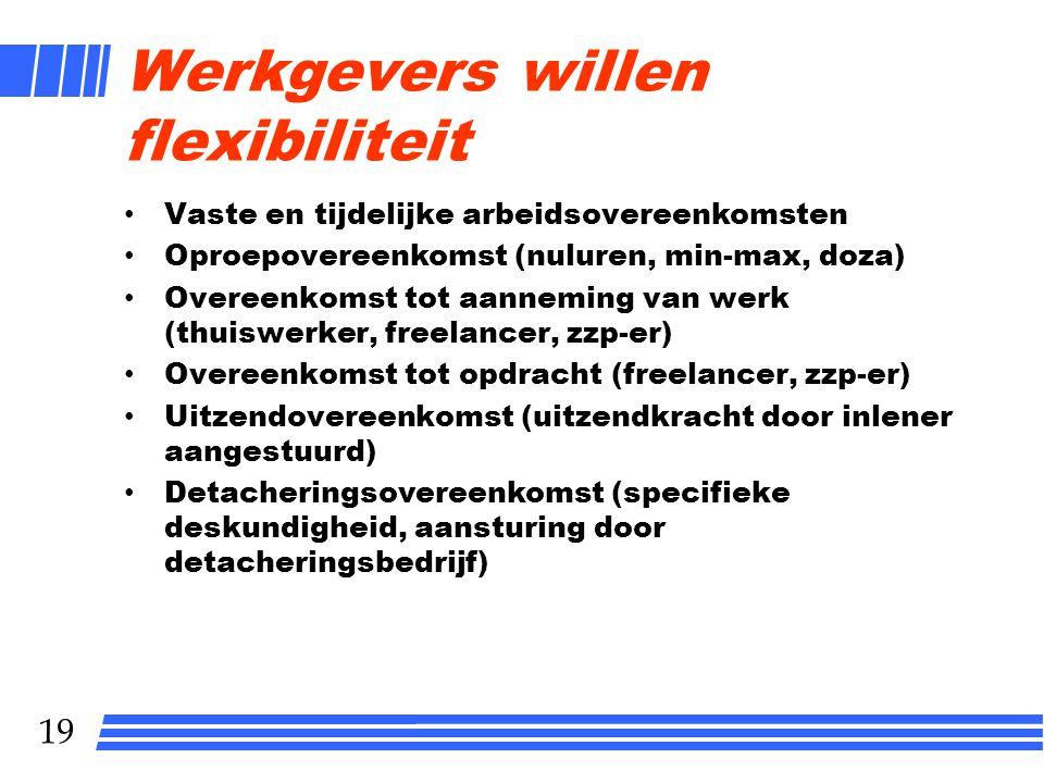 19 Werkgevers willen flexibiliteit Vaste en tijdelijke arbeidsovereenkomsten Oproepovereenkomst (nuluren, min-max, doza) Overeenkomst tot aanneming va