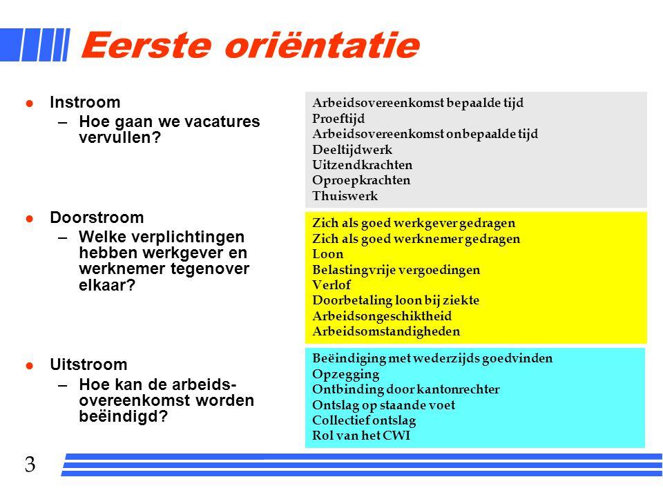 24 Vraag 2.3 Frouke Bloem heeft een baan bemachtigd als personeelsadviseur bij de groothandel MUKRA.