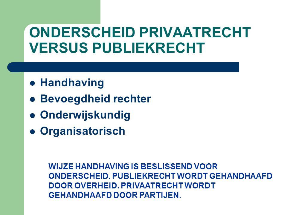 ONDERSCHEID PRIVAATRECHT VERSUS PUBLIEKRECHT Handhaving Bevoegdheid rechter Onderwijskundig Organisatorisch WIJZE HANDHAVING IS BESLISSEND VOOR ONDERS