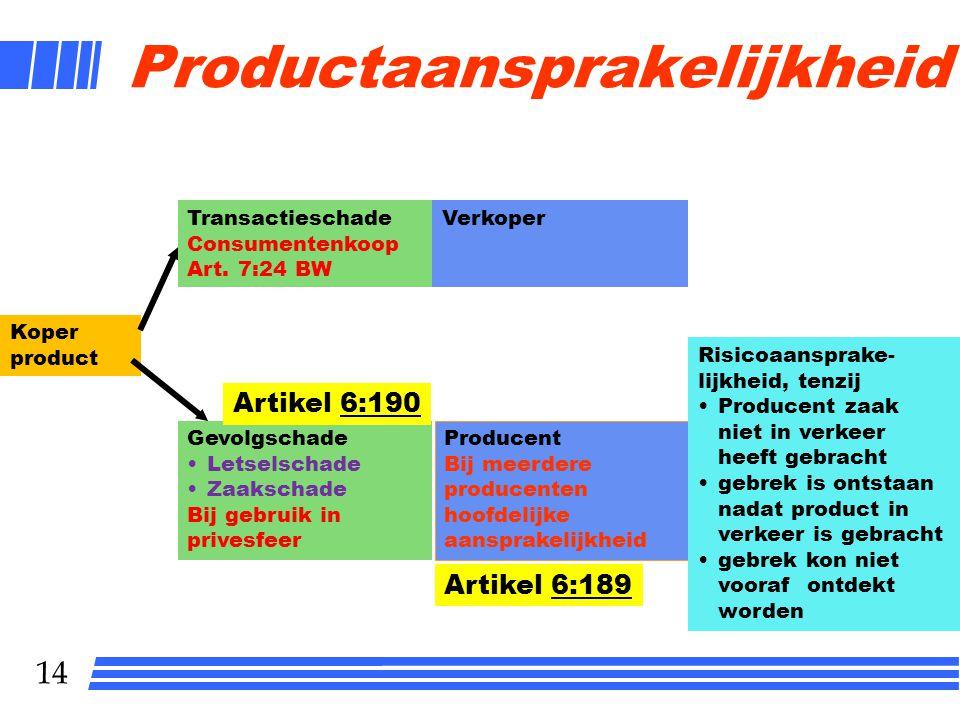 13 Productaansprakelijkheid l Doorwerking Europees Recht l Verkoper verantwoordelijk voor gebrek aan product l Producent is aansprakelijk voor gevolgs