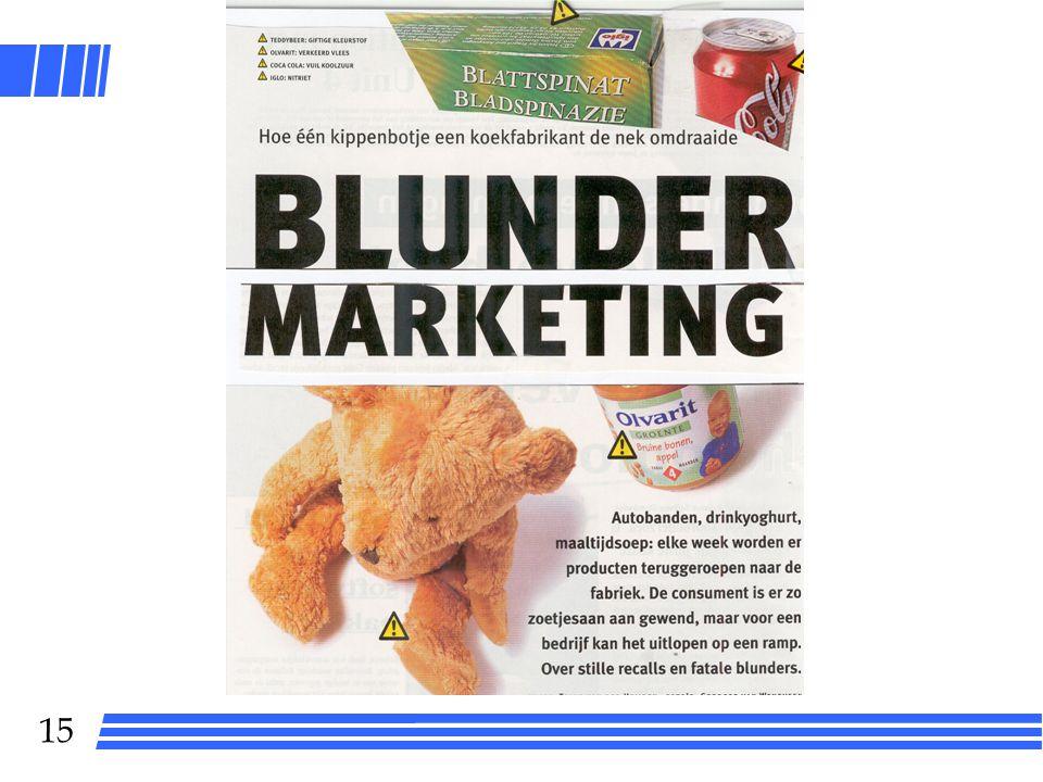 14 Productaansprakelijkheid Koper product Verkoper Producent Bij meerdere producenten hoofdelijke aansprakelijkheid Transactieschade Consumentenkoop A