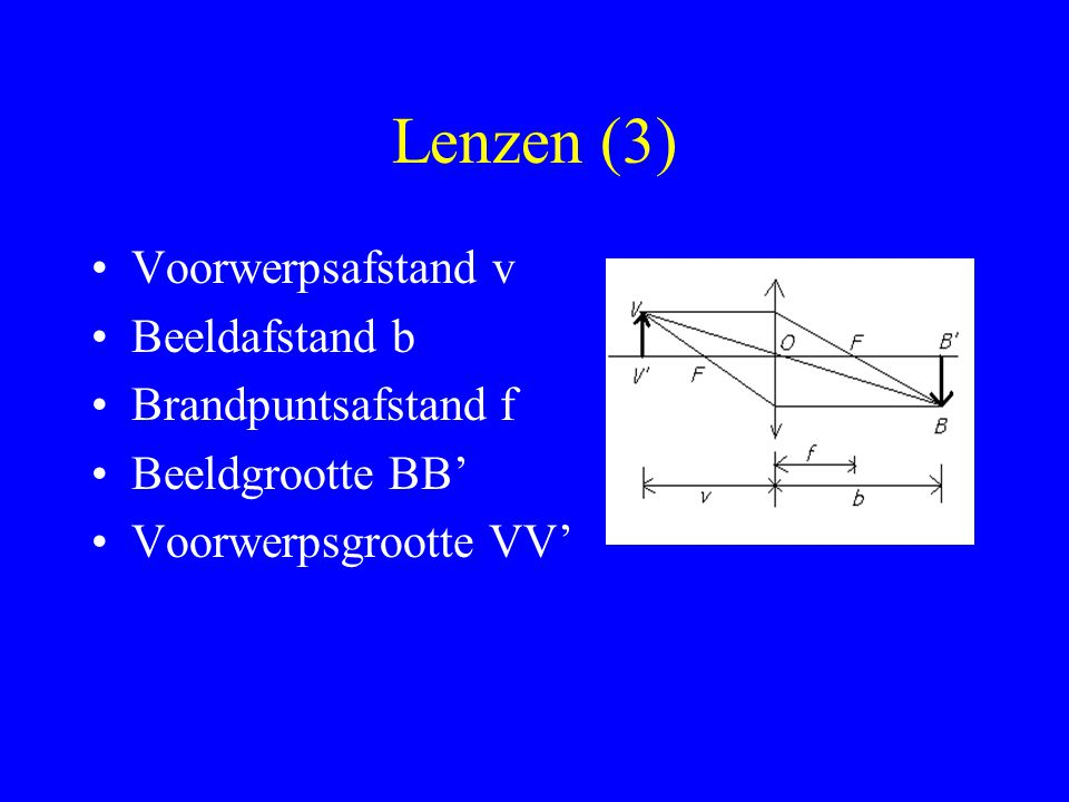 Lenzen (3) Voorwerpsafstand v Beeldafstand b Brandpuntsafstand f Beeldgrootte BB' Voorwerpsgrootte VV'