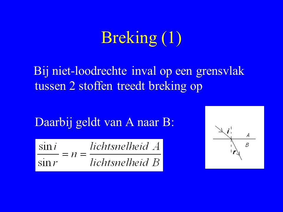 Breking (2) Bij overgang van B naar A geldt: Bv.