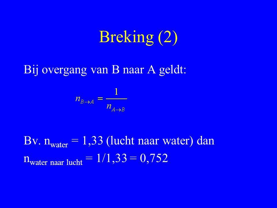 Breking (3) Bij breking van langzaam naar snel medium (bv.