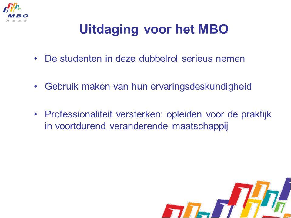 Uitdaging voor het MBO De studenten in deze dubbelrol serieus nemen Gebruik maken van hun ervaringsdeskundigheid Professionaliteit versterken: opleiden voor de praktijk in voortdurend veranderende maatschappij