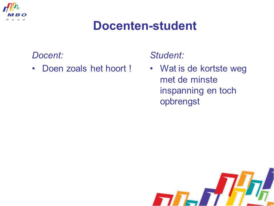 Docenten-student Docent: Doen zoals het hoort ! Student: Wat is de kortste weg met de minste inspanning en toch opbrengst
