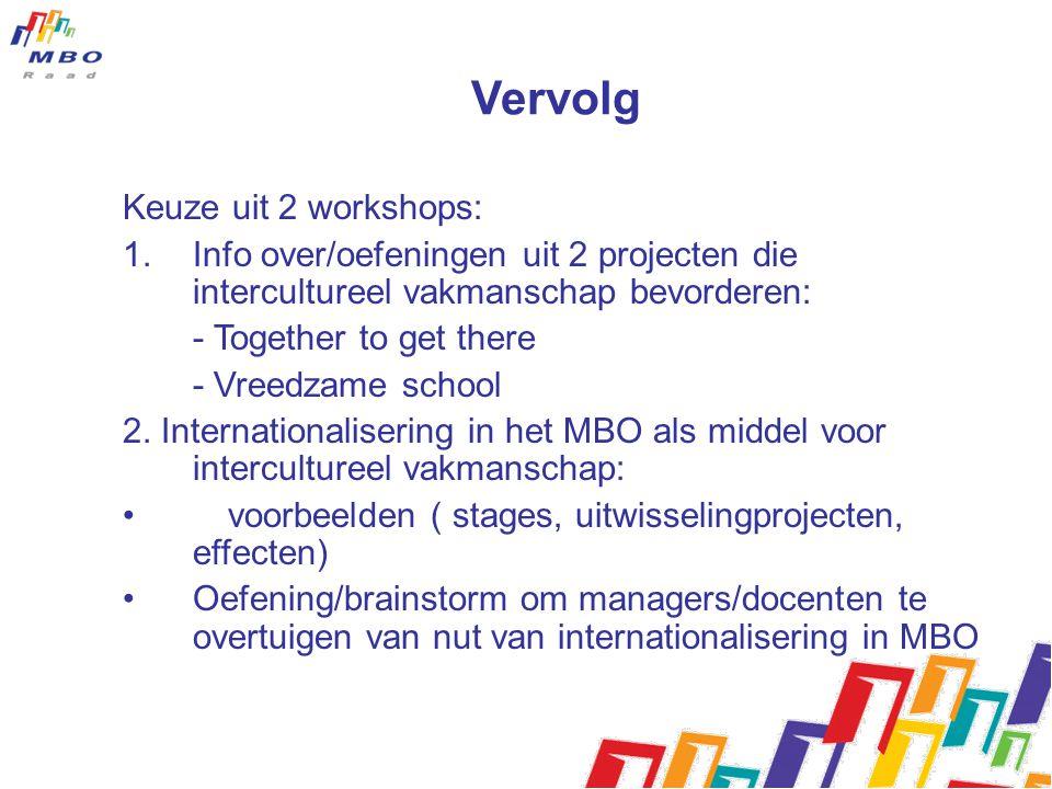 Vervolg Keuze uit 2 workshops: 1.Info over/oefeningen uit 2 projecten die intercultureel vakmanschap bevorderen: - Together to get there - Vreedzame school 2.