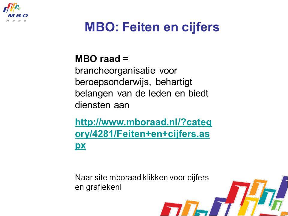 MBO: Feiten en cijfers MBO raad = brancheorganisatie voor beroepsonderwijs, behartigt belangen van de leden en biedt diensten aan http://www.mboraad.nl/?categ ory/4281/Feiten+en+cijfers.as px Naar site mboraad klikken voor cijfers en grafieken!