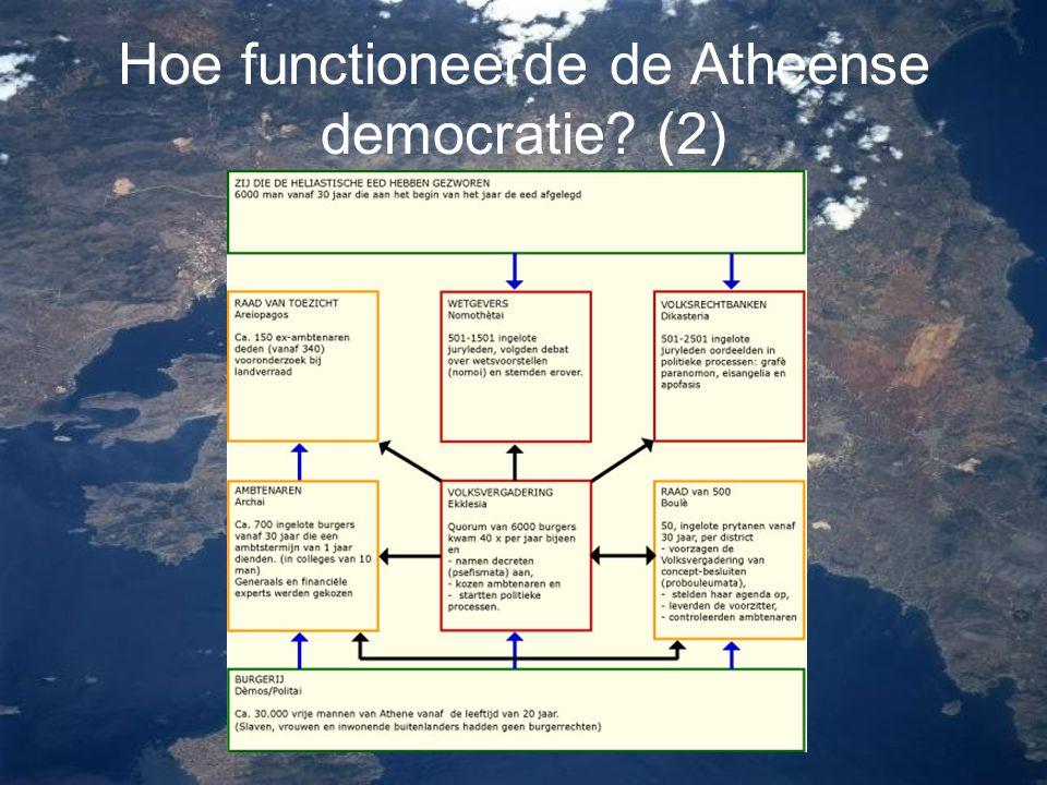 Hoe functioneerde de Atheense democratie? (2)