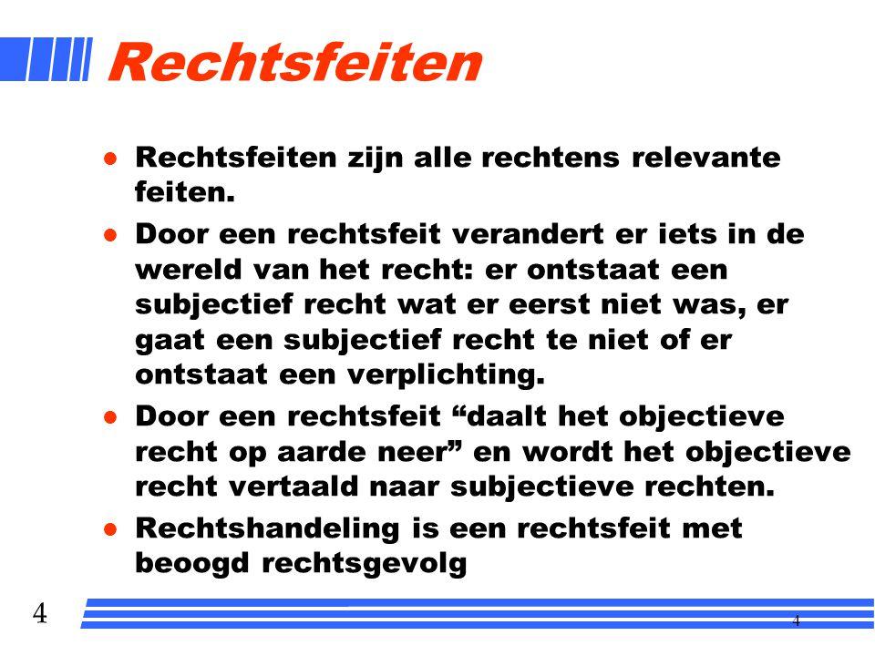3 3 Systeem van het recht Rechtsbron Subjectief recht Interpretatie Rechtsfeit Objectief recht