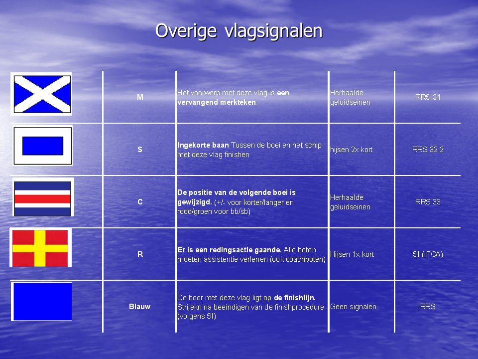 Overige vlagsignalen