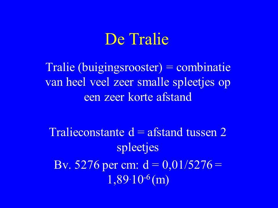 De Tralie Tralie (buigingsrooster) = combinatie van heel veel zeer smalle spleetjes op een zeer korte afstand Tralieconstante d = afstand tussen 2 spleetjes Bv.