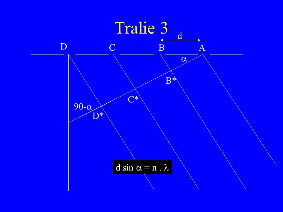 Tralie 3 ABC D B* C* D* d d sin  = n.  90- 