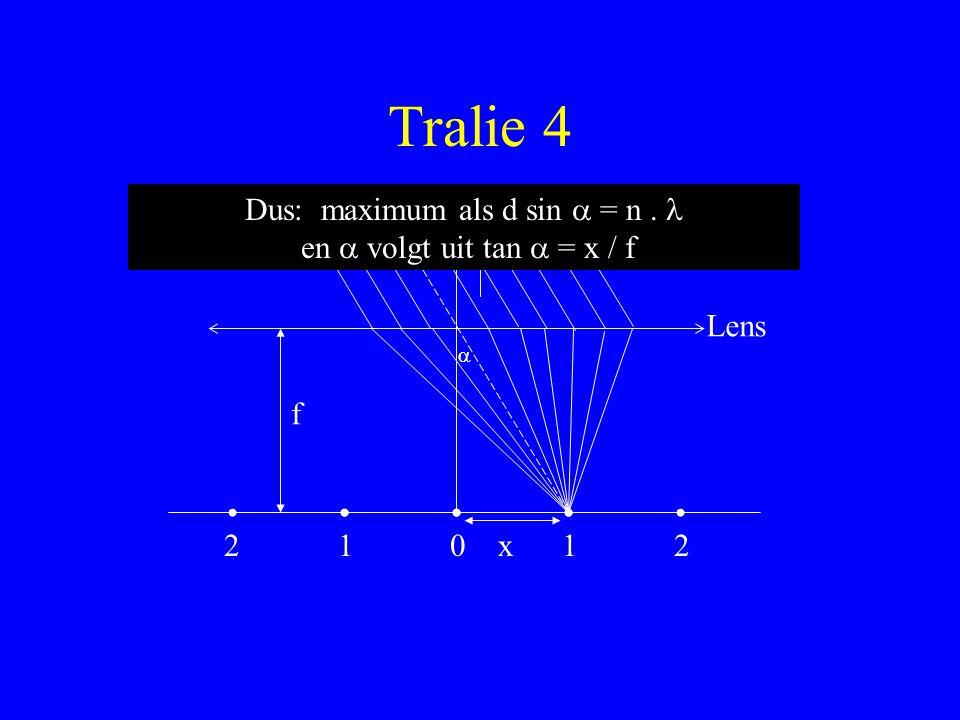 Tralie 4 Tralie Lens 21012   f x Dus: maximum als d sin  = n.  en  volgt uit tan  = x / f