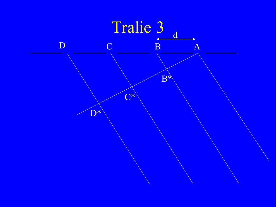 Breedte spectrum.Stel d = 1,9. 10 -6 (m) en f = 50 (cm).