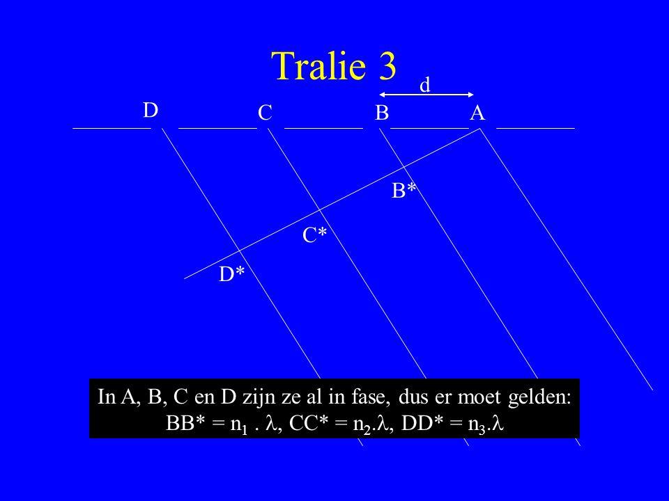 Tralie 3 ABC D B* C* D* d In A, B, C en D zijn ze al in fase, dus er moet gelden: BB* = n 1.  CC* = n 2., DD* = n 3.