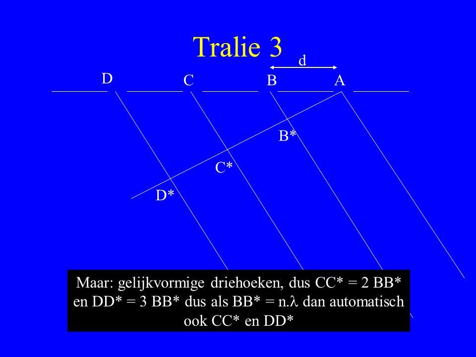 Tralie 3 ABC D B* C* D* d Maar: gelijkvormige driehoeken, dus CC* = 2 BB* en DD* = 3 BB* dus als BB* = n.  dan automatisch ook CC* en DD*