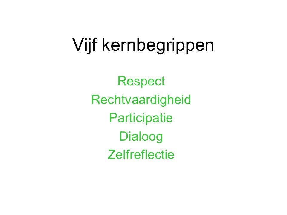 Vijf kernbegrippen Respect Rechtvaardigheid Participatie Dialoog Zelfreflectie