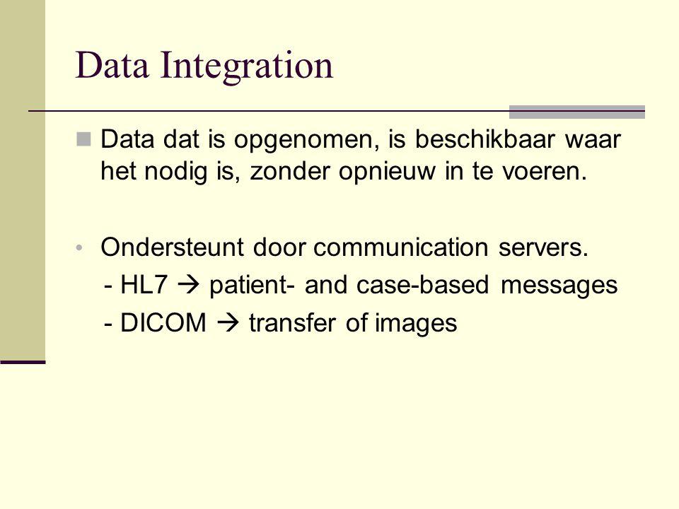 Data Integration Data dat is opgenomen, is beschikbaar waar het nodig is, zonder opnieuw in te voeren.