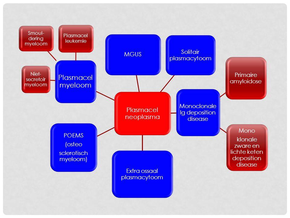 Plasmacel neoplasma MGUS Solitair plasmacytoom Monoclonale Ig deposition disease Primaire amyloidose Mono klonale zware en lichte keten deposition disease Extra ossaal plasmacytoom POEMS (osteo sclerotisch myeloom) Plasmacel myeloom Niet- secretoir myeloom Smoul- dering myeloom Plasmacel leukemie