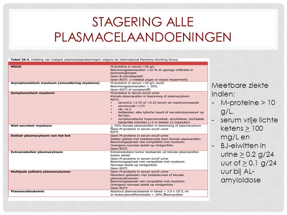STAGERING ALLE PLASMACELAANDOENINGEN Meetbare ziekte indien: -M-proteine > 10 g/L, -serum vrije lichte ketens > 100 mg/L en -BJ-eiwitten in urine > 0.2 g/24 uur of > 0.1 g/24 uur bij AL- amyloidose