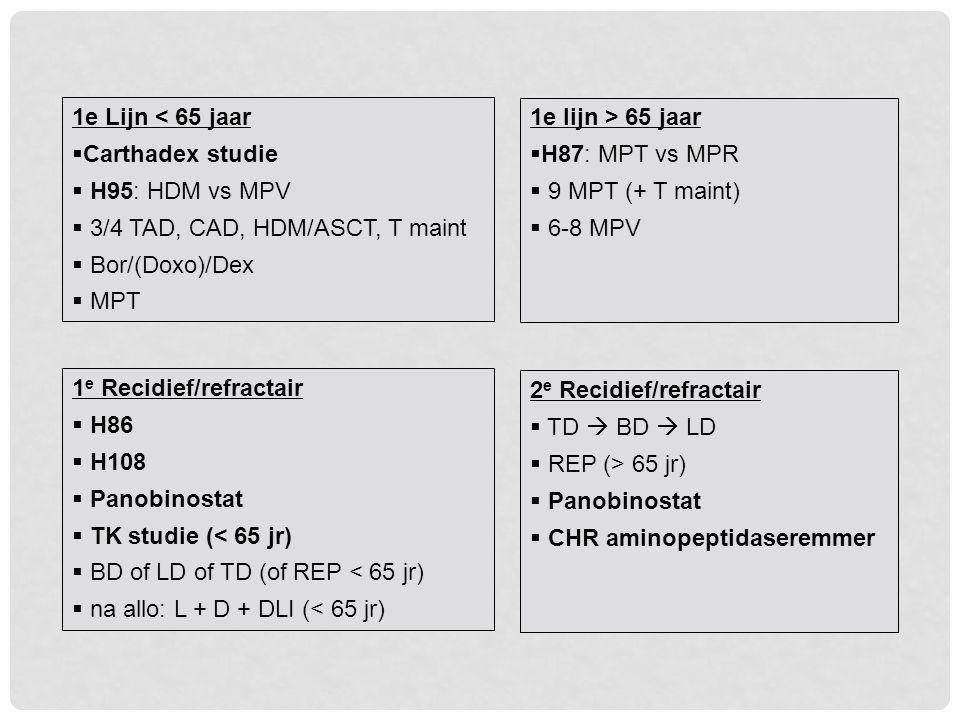 1e lijn > 65 jaar  H87: MPT vs MPR  9 MPT (+ T maint)  6-8 MPV 1e Lijn < 65 jaar  Carthadex studie  H95: HDM vs MPV  3/4 TAD, CAD, HDM/ASCT, T maint  Bor/(Doxo)/Dex  MPT 1 e Recidief/refractair  H86  H108  Panobinostat  TK studie (< 65 jr)  BD of LD of TD (of REP < 65 jr)  na allo: L + D + DLI (< 65 jr) 2 e Recidief/refractair  TD  BD  LD  REP (> 65 jr)  Panobinostat  CHR aminopeptidaseremmer
