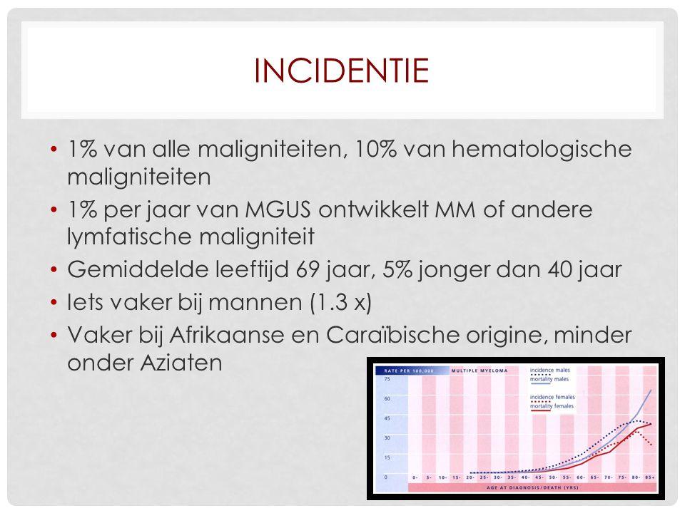 INCIDENTIE 1% van alle maligniteiten, 10% van hematologische maligniteiten 1% per jaar van MGUS ontwikkelt MM of andere lymfatische maligniteit Gemidd