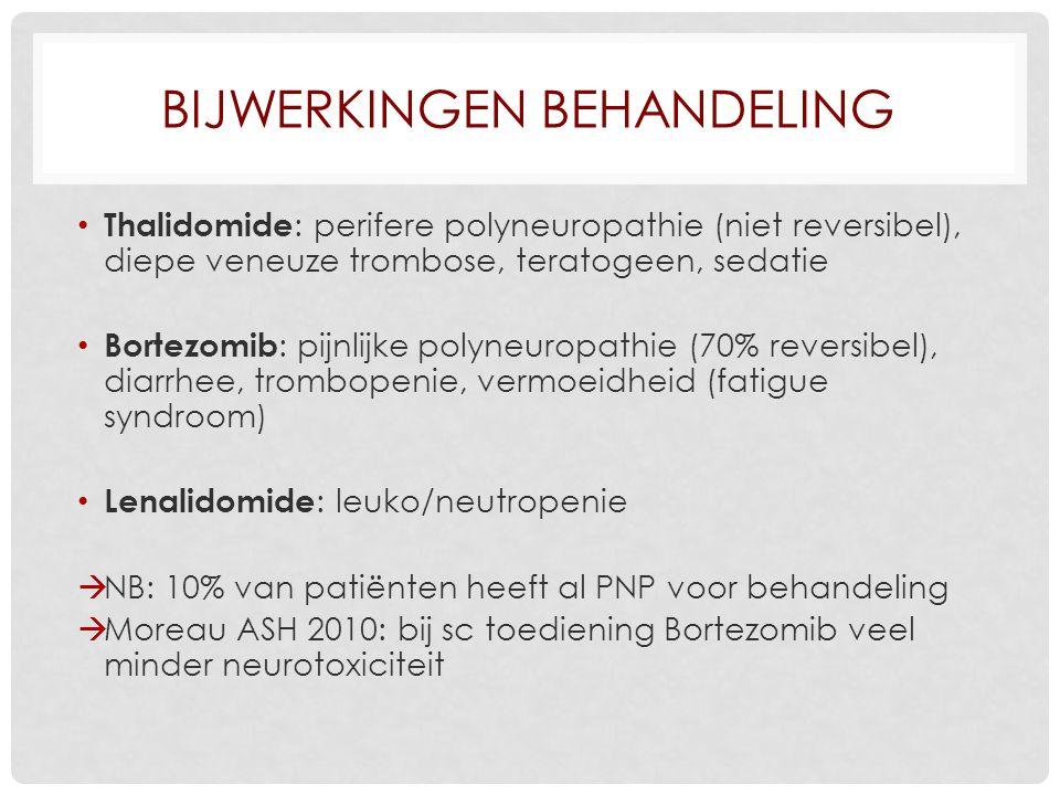 BIJWERKINGEN BEHANDELING Thalidomide : perifere polyneuropathie (niet reversibel), diepe veneuze trombose, teratogeen, sedatie Bortezomib : pijnlijke polyneuropathie (70% reversibel), diarrhee, trombopenie, vermoeidheid (fatigue syndroom) Lenalidomide : leuko/neutropenie  NB: 10% van patiënten heeft al PNP voor behandeling  Moreau ASH 2010: bij sc toediening Bortezomib veel minder neurotoxiciteit