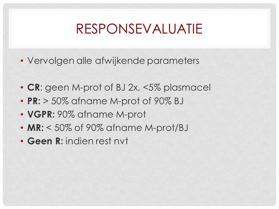 RESPONSEVALUATIE Vervolgen alle afwijkende parameters CR : geen M-prot of BJ 2x, <5% plasmacel PR: > 50% afname M-prot of 90% BJ VGPR: 90% afname M-prot MR: < 50% of 90% afname M-prot/BJ Geen R: indien rest nvt