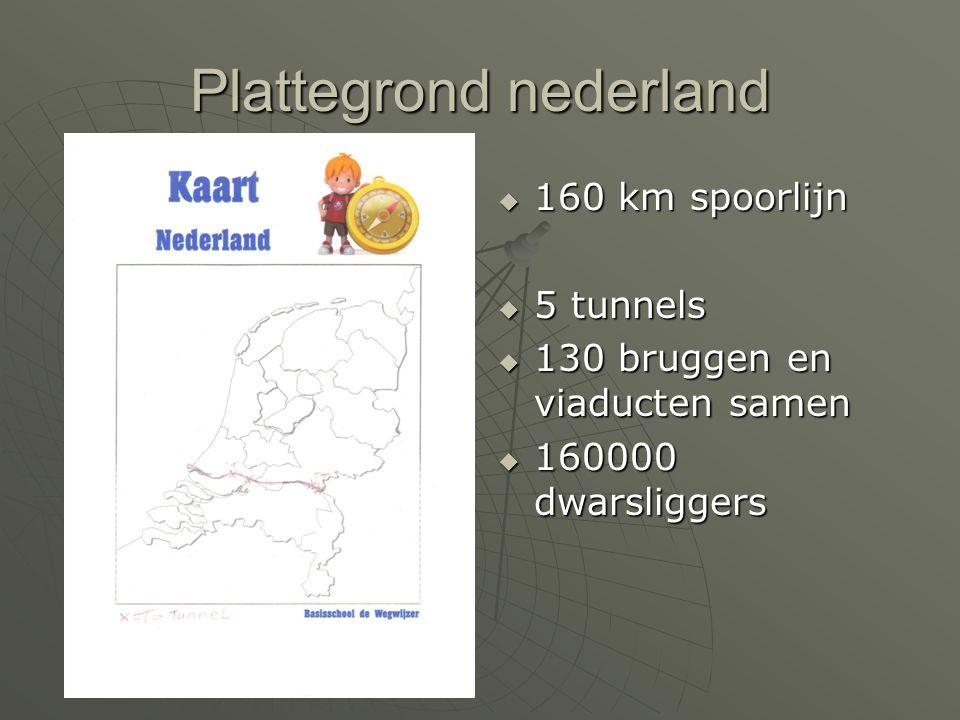 Plattegrond nederland 111160 km spoorlijn 5555 tunnels 111130 bruggen en viaducten samen 111160000 dwarsliggers