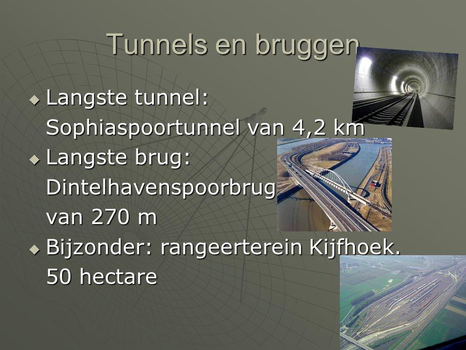 Tunnels en bruggen LLLLangste tunnel: Sophiaspoortunnel van 4,2 km LLLLangste brug: Dintelhavenspoorbrug van 270 m BBBBijzonder: rangeerte