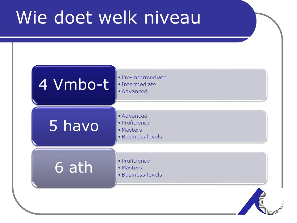 Wie doet welk niveau Pre-intermediate Intermediate Advanced 4 Vmbo-t Advanced Proficiency Masters Business levels 5 havo Proficiency Masters Business