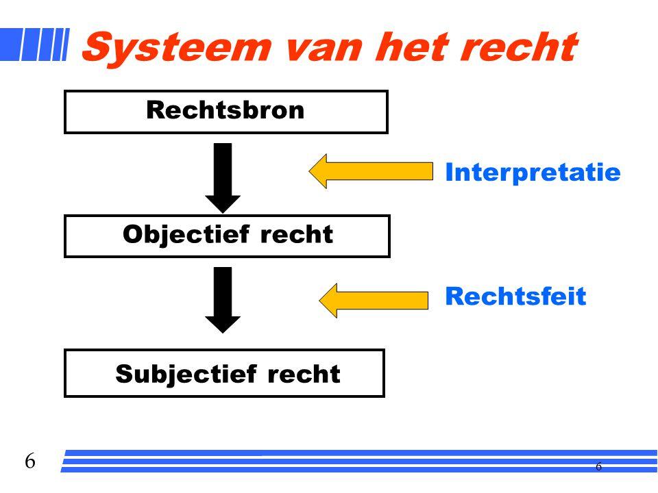 5 Brainstorm: Wat is recht?
