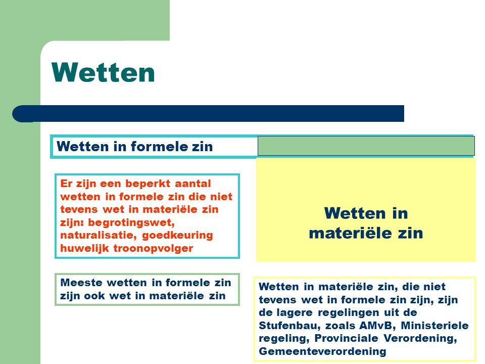 Wetten Wetten in formele zin Wetten in materiële zin Er zijn een beperkt aantal wetten in formele zin die niet tevens wet in materiële zin zijn: begro
