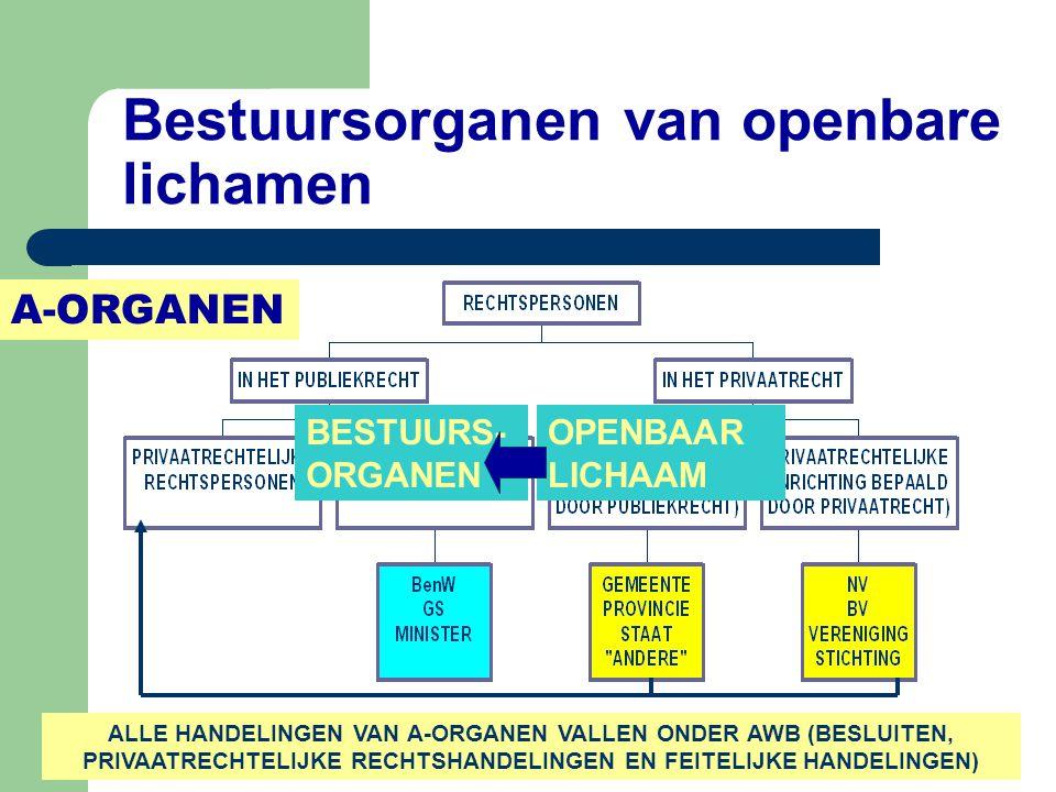 Bestuursorganen van openbare lichamen OPENBAAR LICHAAM BESTUURS- ORGANEN ALLE HANDELINGEN VAN A-ORGANEN VALLEN ONDER AWB (BESLUITEN, PRIVAATRECHTELIJK