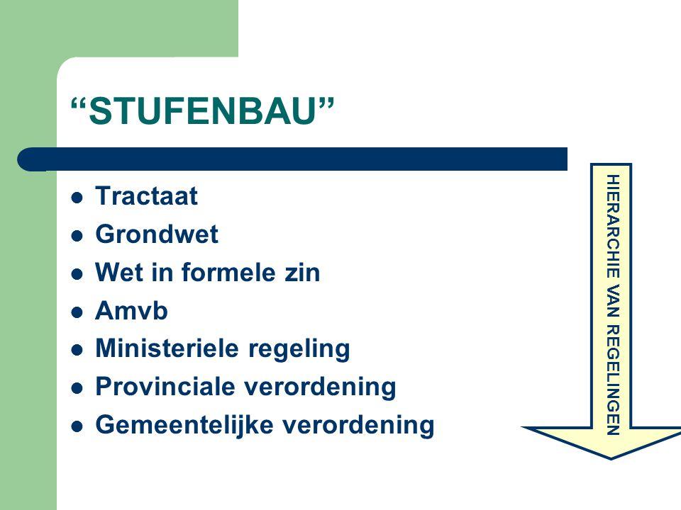 """""""STUFENBAU"""" Tractaat Grondwet Wet in formele zin Amvb Ministeriele regeling Provinciale verordening Gemeentelijke verordening HIERARCHIE VAN REGELINGE"""
