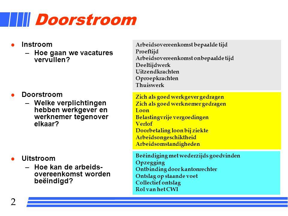 2 Doorstroom Instroom –Hoe gaan we vacatures vervullen? Doorstroom –Welke verplichtingen hebben werkgever en werknemer tegenover elkaar? Uitstroom –Ho