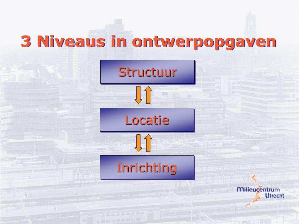 3 Niveaus in ontwerpopgaven StructuurStructuur LocatieLocatie InrichtingInrichting