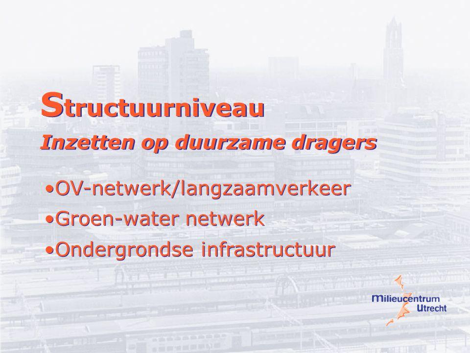 S tructuurniveau Inzetten op duurzame dragers OV-netwerk/langzaamverkeer Groen-water netwerk Ondergrondse infrastructuur OV-netwerk/langzaamverkeer Groen-water netwerk Ondergrondse infrastructuur