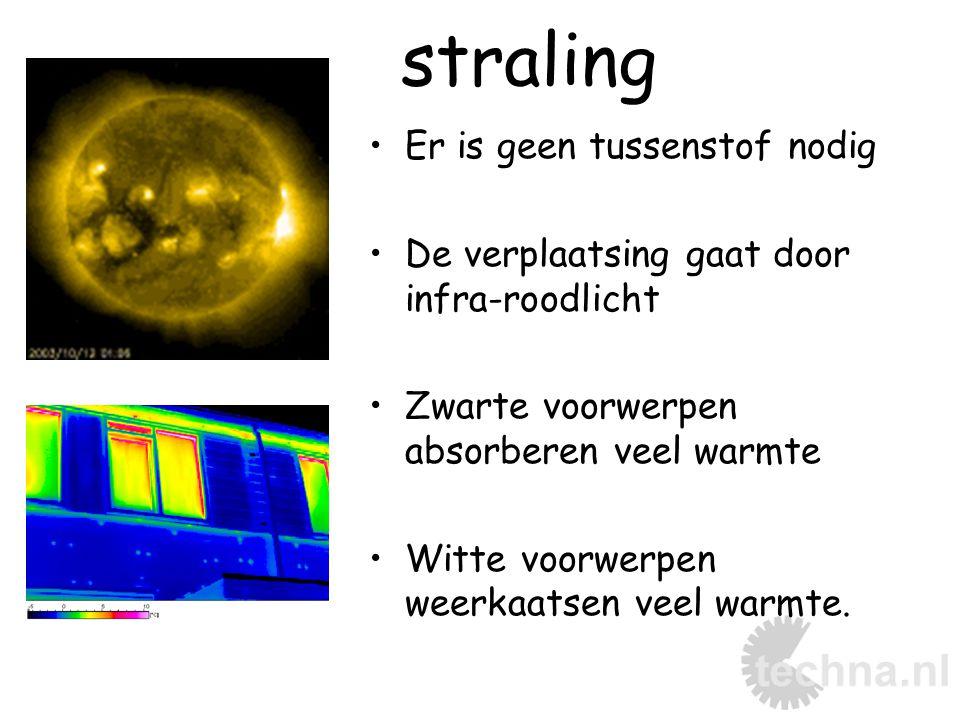 straling Er is geen tussenstof nodig De verplaatsing gaat door infra-roodlicht Zwarte voorwerpen absorberen veel warmte Witte voorwerpen weerkaatsen veel warmte.