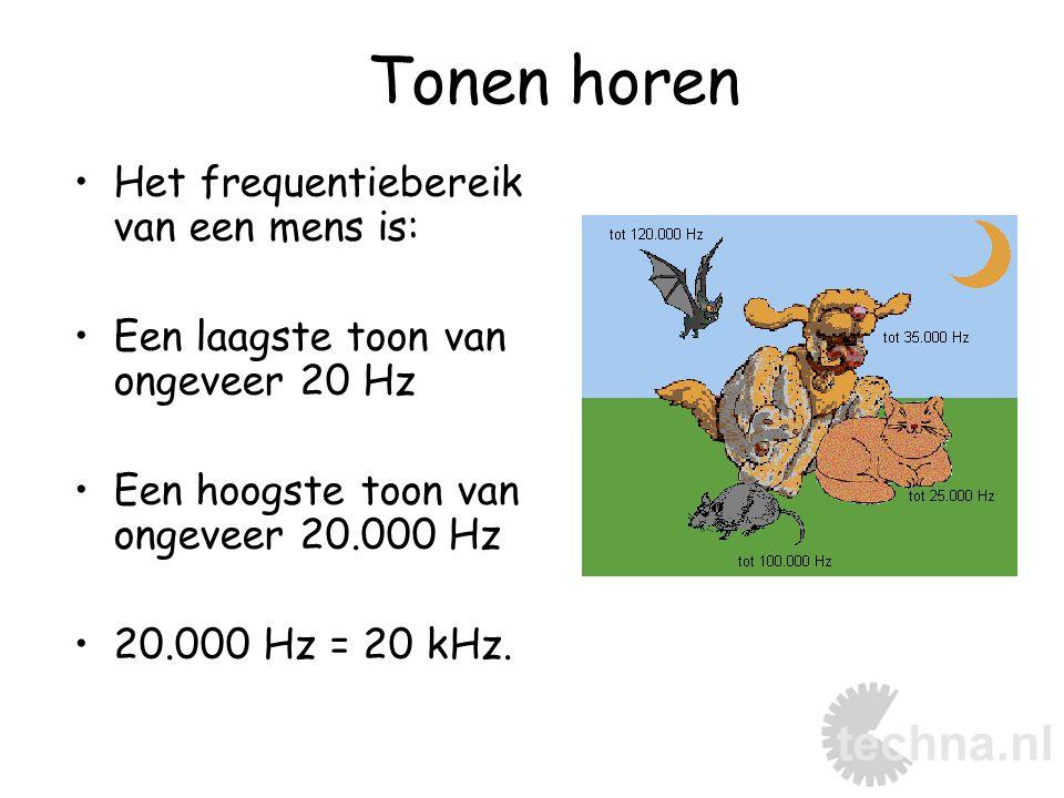 Tonen horen Het frequentiebereik van een mens is: Een laagste toon van ongeveer 20 Hz Een hoogste toon van ongeveer 20.000 Hz 20.000 Hz = 20 kHz.
