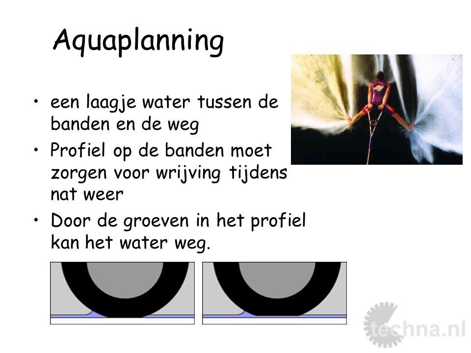 Aquaplanning een laagje water tussen de banden en de weg Profiel op de banden moet zorgen voor wrijving tijdens nat weer Door de groeven in het profie