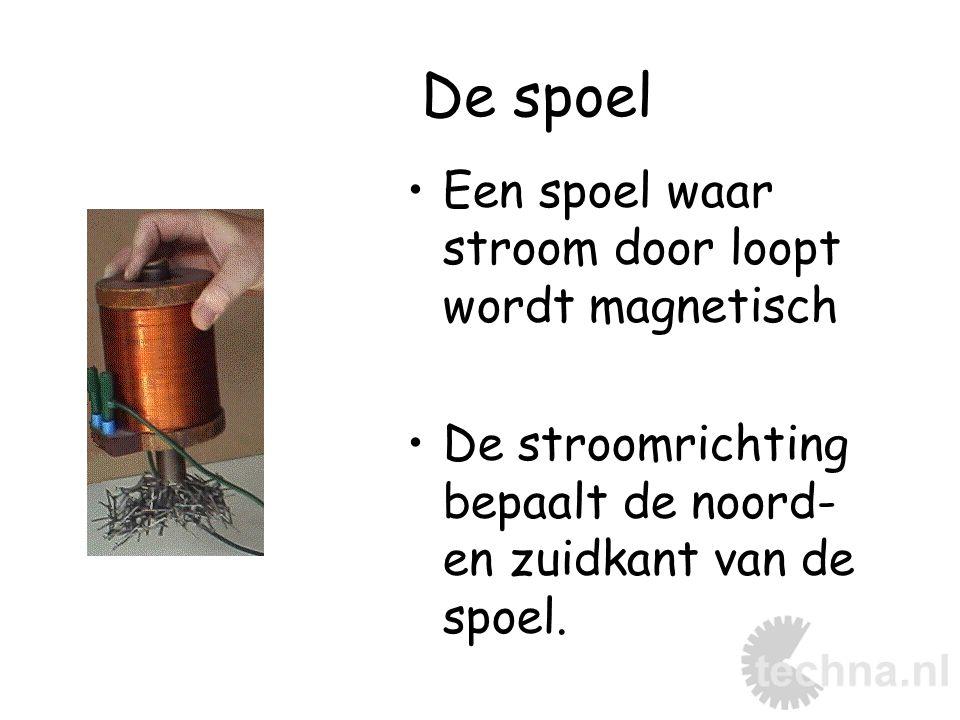 De spoel Een spoel waar stroom door loopt wordt magnetisch De stroomrichting bepaalt de noord- en zuidkant van de spoel.