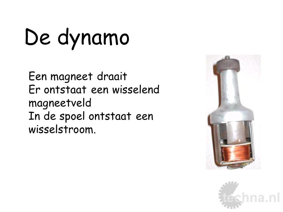 De dynamo Een magneet draait Er ontstaat een wisselend magneetveld In de spoel ontstaat een wisselstroom.