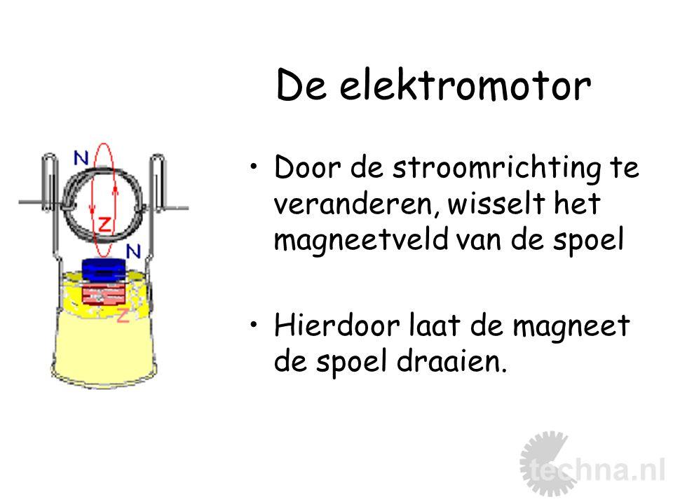 Door de stroomrichting te veranderen, wisselt het magneetveld van de spoel Hierdoor laat de magneet de spoel draaien. De elektromotor